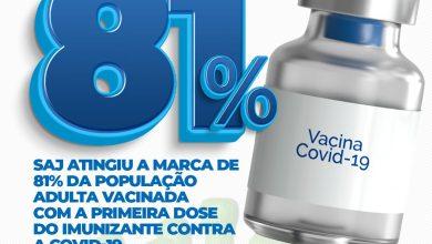 Foto de SAJ: 81% da população adulta recebeu ao menos uma dose da vacina contra a COVID-19